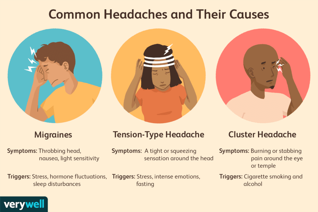 How I Can Get Rid Of Migraines