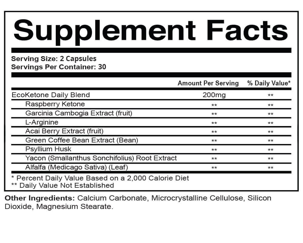 Slendivan Enhanced Keto Ingredients